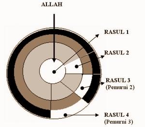gbr2-perpecahan-umat-islam