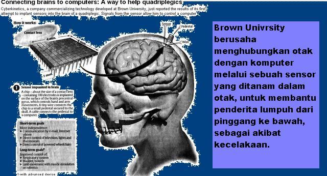 Menghubungkan otak dg kmptr