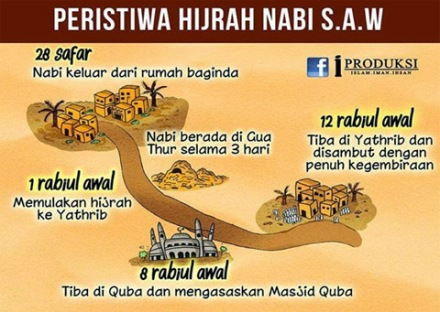 Hijrah2